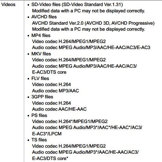 TV Supported File Formats